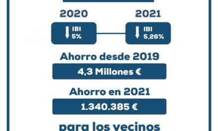 El Ayuntamiento de Pozuelo de Alarcón reducirá más del 5% el recibo del IBI para 2021