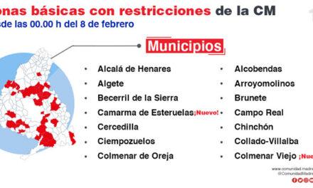 La Comunidad amplía las restricciones de movilidad por COVID-19 a tres zonas básicas y tres localidades más y las levanta en dos zonas y cinco municipios